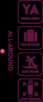 All-around@2x